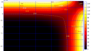 Distribution of Heat Sources Dencity Along Cross-Section of Slab (Zoomed)
